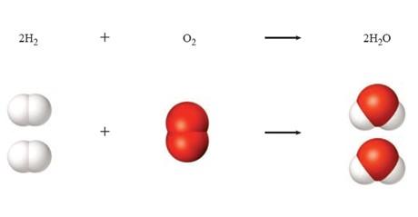 2H2 + O2 -> 2H2O